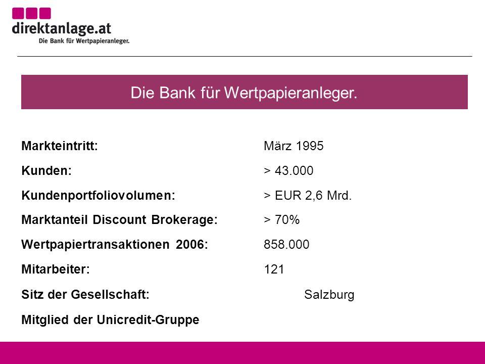 Markteintritt:März 1995 Kunden:> 43.000 Kundenportfoliovolumen:> EUR 2,6 Mrd.
