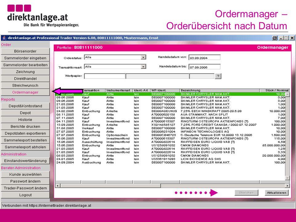Ordermanager – Orderübersicht nach Datum