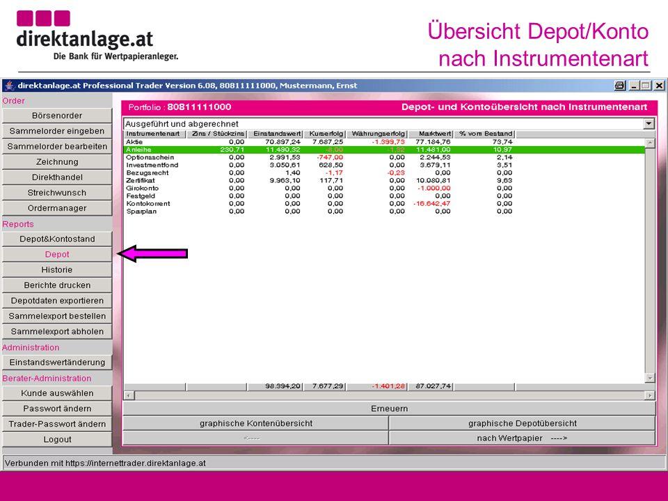 Übersicht Depot/Konto nach Instrumentenart