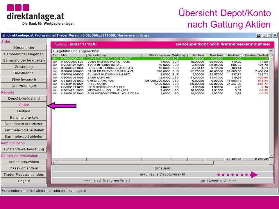 Übersicht Depot/Konto nach Gattung Aktien