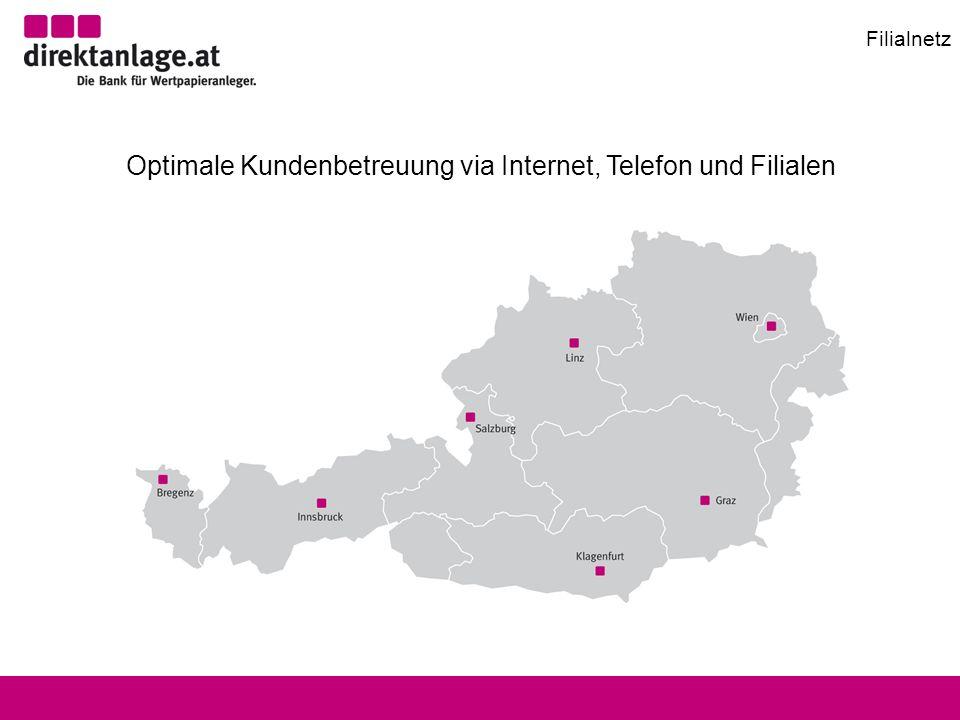 Optimale Kundenbetreuung via Internet, Telefon und Filialen Graz Filialnetz