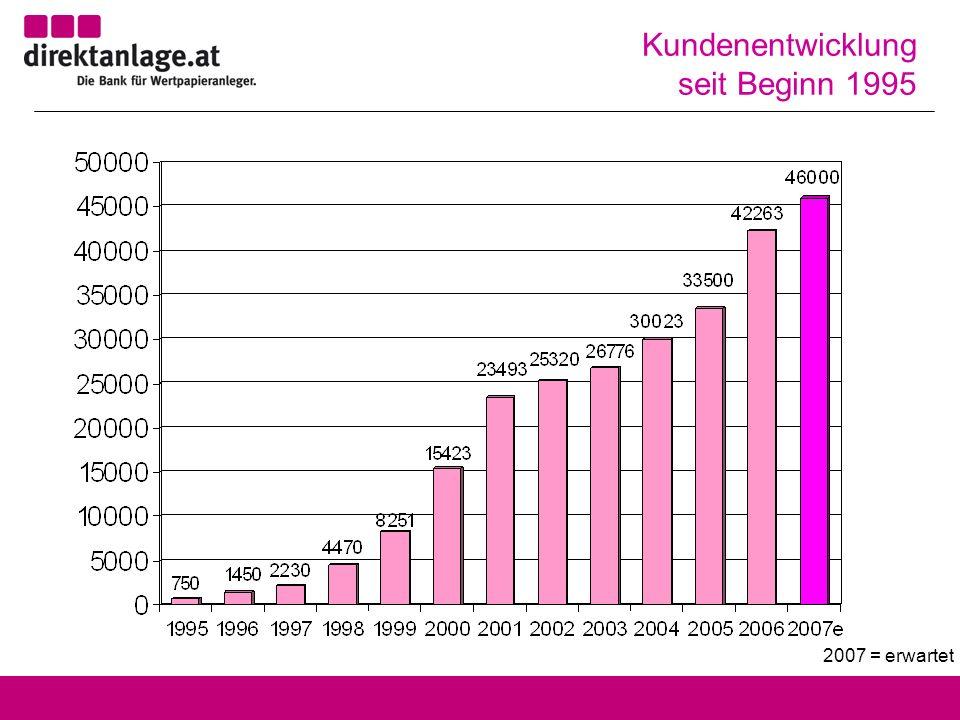 Kundenentwicklung seit Beginn 1995 2007 = erwartet