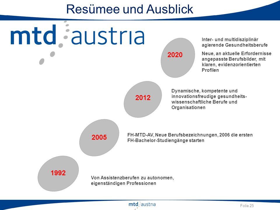 Folie 25 1992 2005 2012 2020 Von Assistenzberufen zu autonomen, eigenständigen Professionen FH-MTD-AV, Neue Berufsbezeichnungen, 2006 die ersten FH-Ba