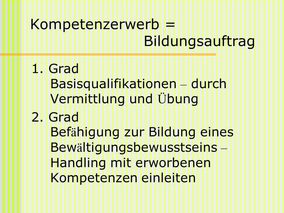 Kompetenzerwerb = Bildungsauftrag 1. Grad Basisqualifikationen – durch Vermittlung und Ü bung 2. Grad Bef ä higung zur Bildung eines Bew ä ltigungsbew