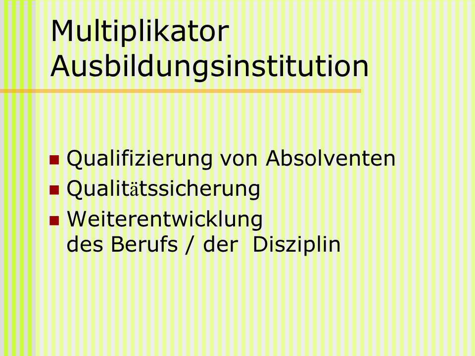 Multiplikator Ausbildungsinstitution Qualifizierung von Absolventen Qualit ä tssicherung Weiterentwicklung des Berufs / der Disziplin