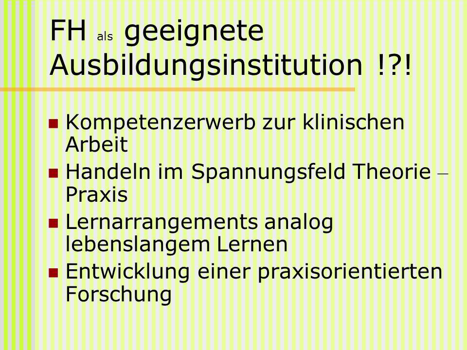 FH als geeignete Ausbildungsinstitution !?! Kompetenzerwerb zur klinischen Arbeit Handeln im Spannungsfeld Theorie – Praxis Lernarrangements analog le