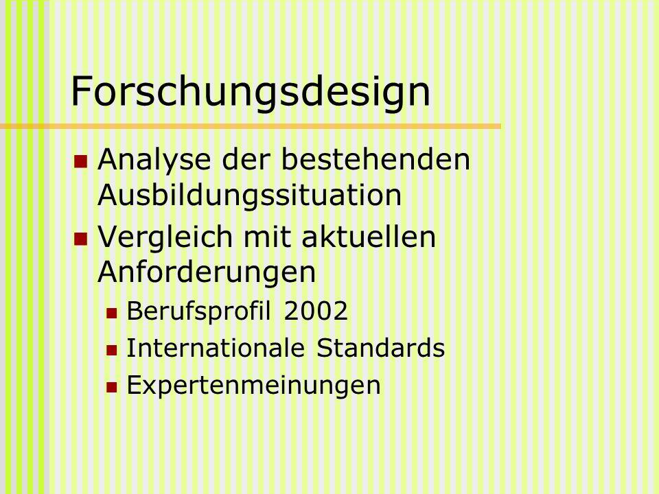 Forschungsdesign Analyse der bestehenden Ausbildungssituation Vergleich mit aktuellen Anforderungen Berufsprofil 2002 Internationale Standards Experte