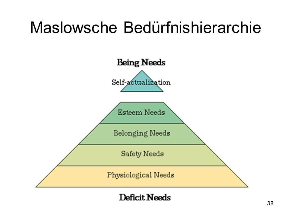 Maslowsche Bedürfnishierarchie 38