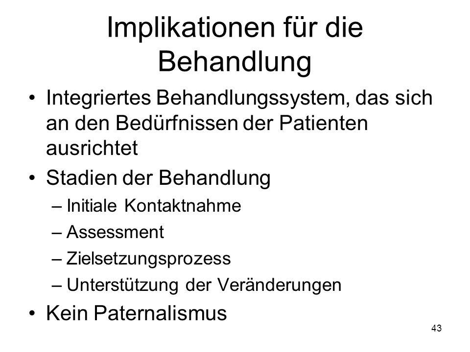 Implikationen für die Behandlung Integriertes Behandlungssystem, das sich an den Bedürfnissen der Patienten ausrichtet Stadien der Behandlung –Initial