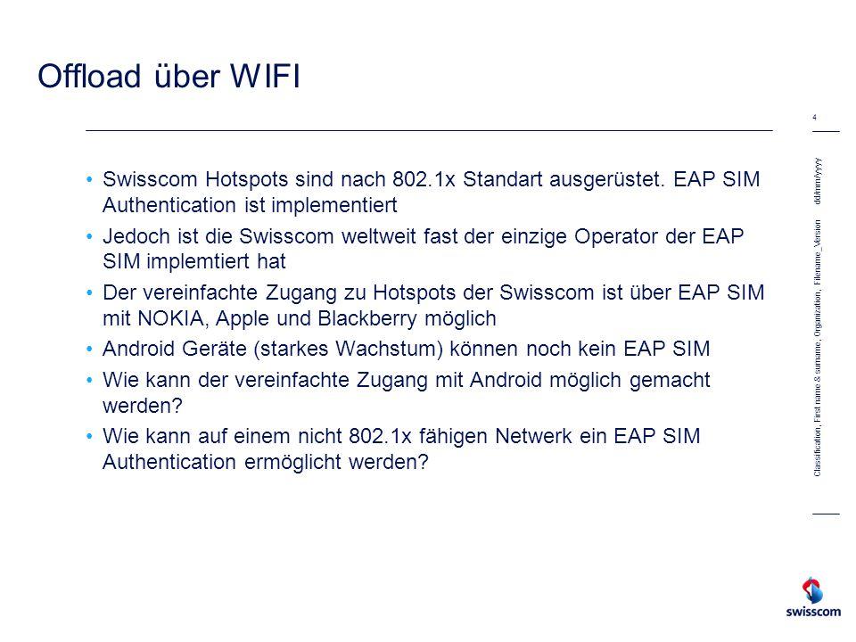 dd/mm/yyyy 4 Classification, First name & surname, Organization, Filename_Version Offload über WIFI Swisscom Hotspots sind nach 802.1x Standart ausger