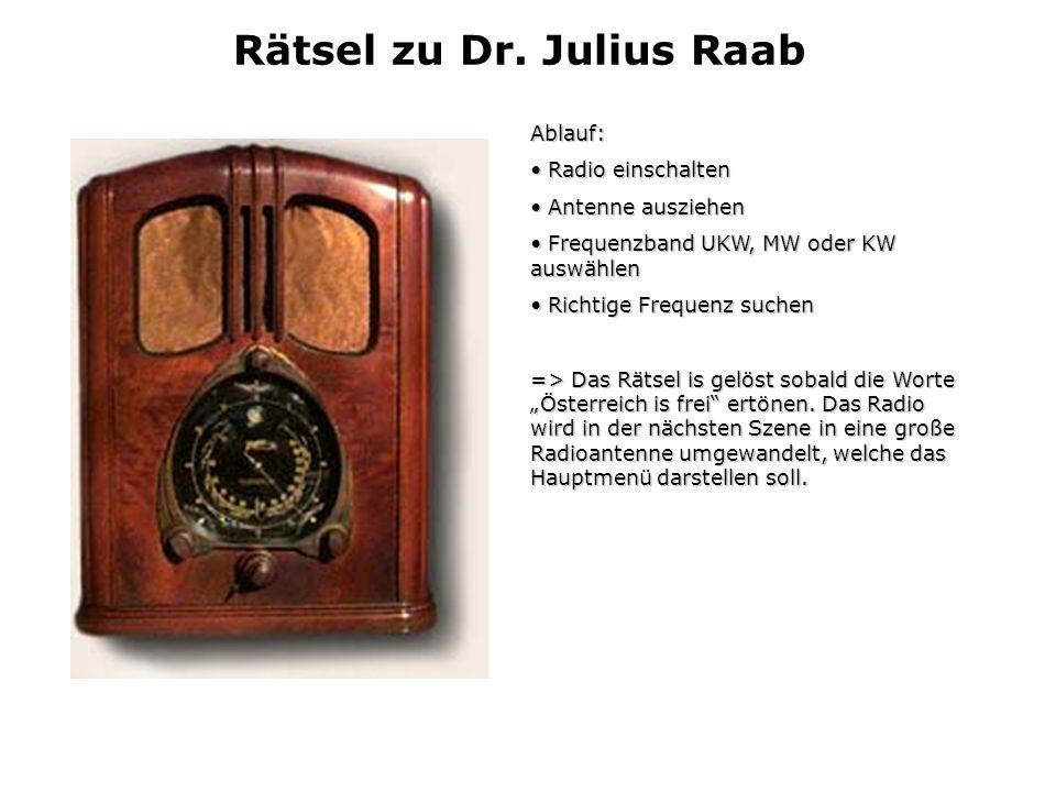 Rätsel zu Dr. Julius Raab Ablauf: Radio einschalten Radio einschalten Antenne ausziehen Antenne ausziehen Frequenzband UKW, MW oder KW auswählen Frequ