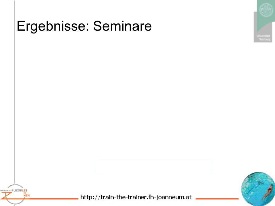 Ergebnisse: Seminare
