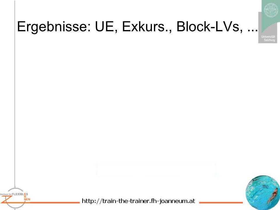Ergebnisse: UE, Exkurs., Block-LVs,...