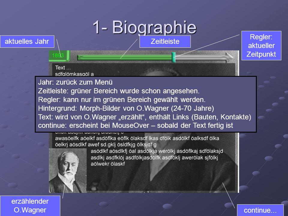 1- Biographie Regler: aktueller Zeitpunkt aktuelles Jahr continue...