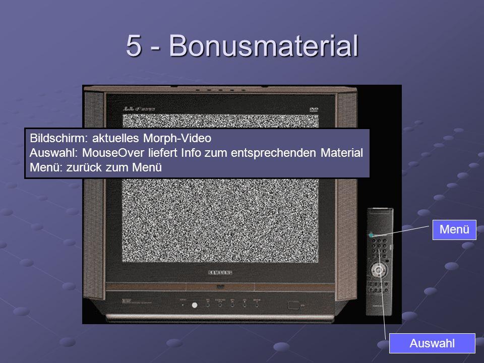 5 - Bonusmaterial Menü Auswahl Bildschirm: aktuelles Morph-Video Auswahl: MouseOver liefert Info zum entsprechenden Material Menü: zurück zum Menü