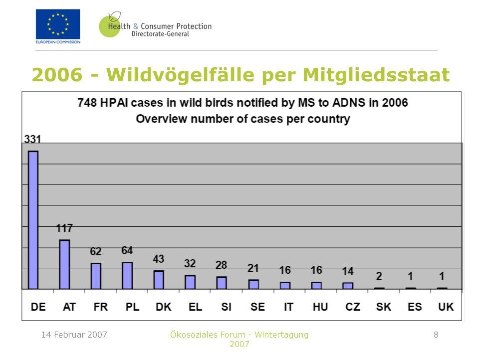 14 Februar 2007Ökosoziales Forum - Wintertagung 2007 8 2006 - Wildvögelfälle per Mitgliedsstaat