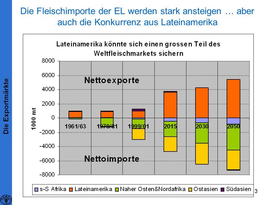 13 Die Fleischimporte der EL werden stark ansteigen … aber auch die Konkurrenz aus Lateinamerika Die Exportmärkte