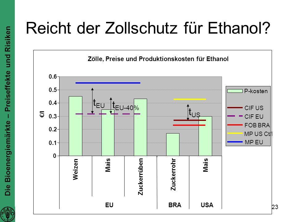 23 Reicht der Zollschutz für Ethanol.