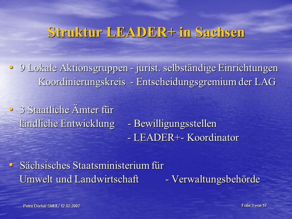 Folie 3 von 17 Petra Dörfel/ SMUL/ 12.02.2007 Struktur LEADER+ in Sachsen 9 Lokale Aktionsgruppen - jurist. selbständige Einrichtungen 9 Lokale Aktion