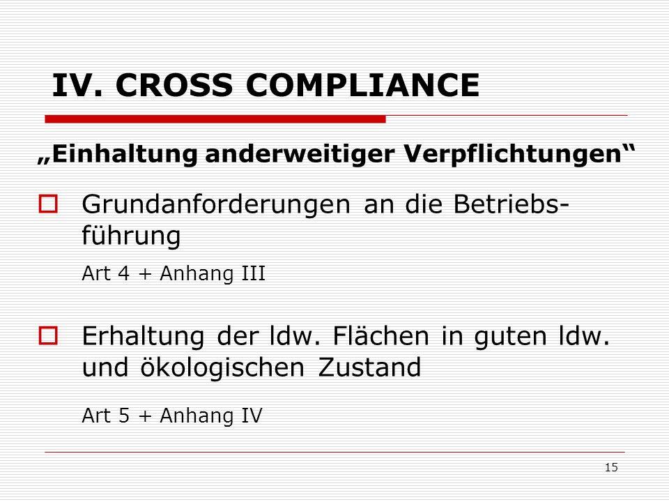 15 IV. CROSS COMPLIANCE Einhaltung anderweitiger Verpflichtungen Grundanforderungen an die Betriebs- führung Art 4 + Anhang III Erhaltung der ldw. Flä