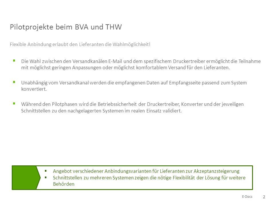 2 E-Docs Pilotprojekte beim BVA und THW Flexible Anbindung erlaubt den Lieferanten die Wahlmöglichkeit! Die Wahl zwischen den Versandkanälen E-Mail un