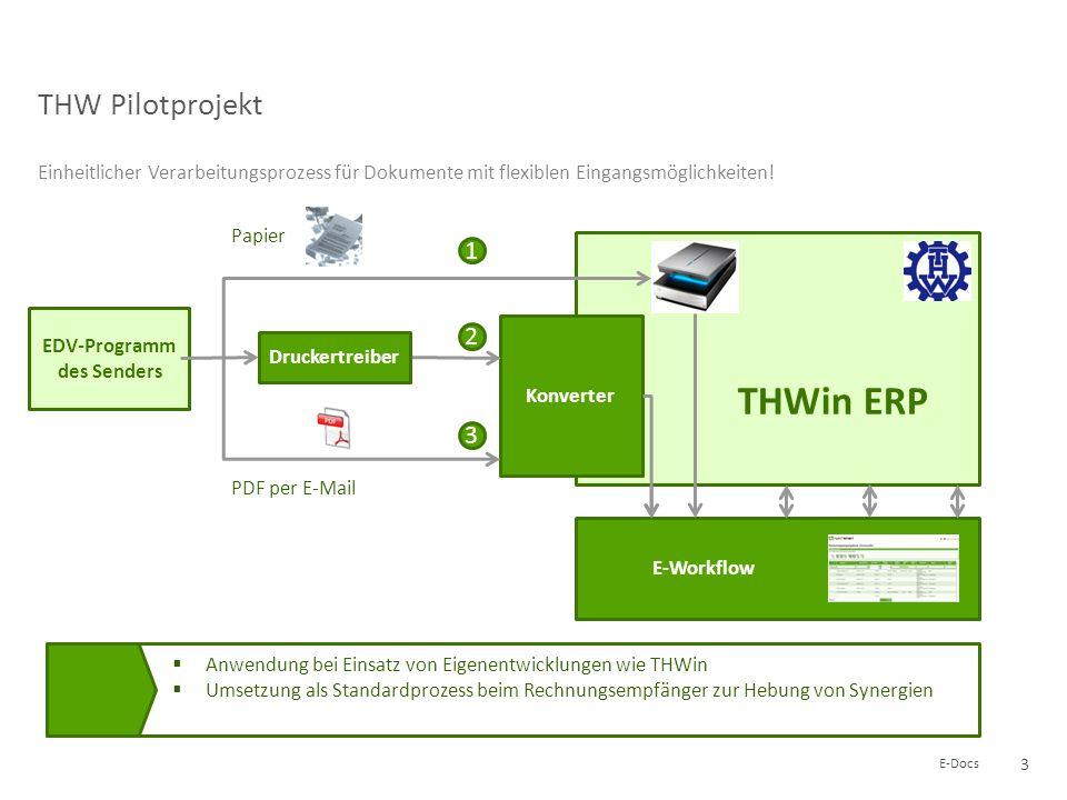 3 E-Docs EDV-Programm des Senders THW Pilotprojekt Einheitlicher Verarbeitungsprozess für Dokumente mit flexiblen Eingangsmöglichkeiten! Konverter Pap