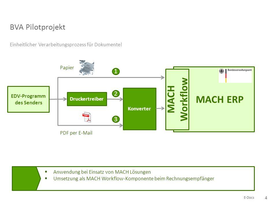 4 E-Docs MACH ERP MACH Workflow BVA Pilotprojekt Einheitlicher Verarbeitungsprozess für Dokumente! Konverter Papier PDF per E-Mail Druckertreiber 1 2