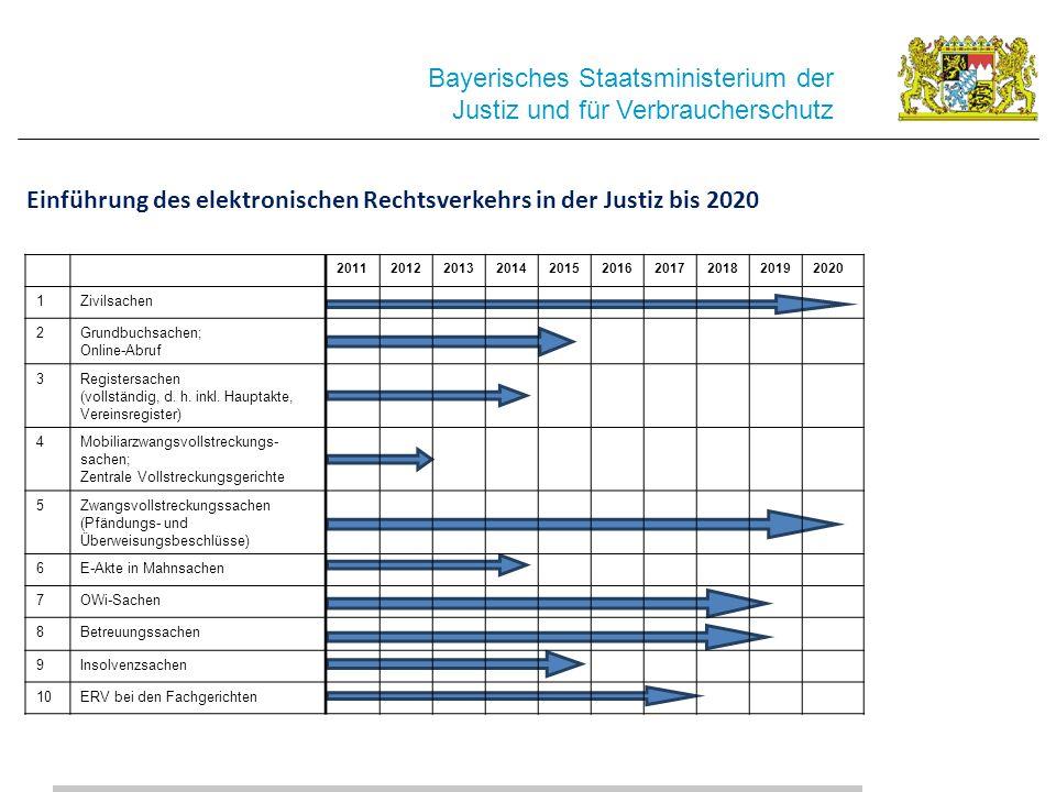 Einführung des elektronischen Rechtsverkehrs in der Justiz bis 2020 2011201220132014201520162017201820192020 1Zivilsachen 2Grundbuchsachen; Online-Abruf 3Registersachen (vollständig, d.