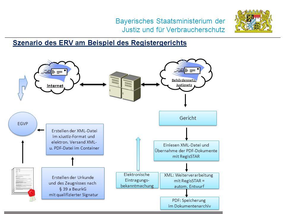 Bayerisches Staatsministerium der Justiz und für Verbraucherschutz Erstellen der XML-Datei im xJustiz-Format und elektron. Versand XML- u. PDF-Datei i