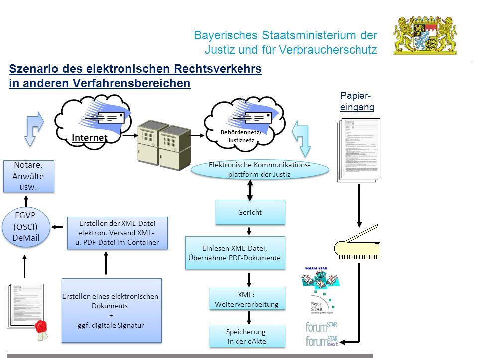 Bayerisches Staatsministerium der Justiz und für Verbraucherschutz Notare, Anwälte usw. Notare, Anwälte usw. Erstellen der XML-Datei elektron. Versand