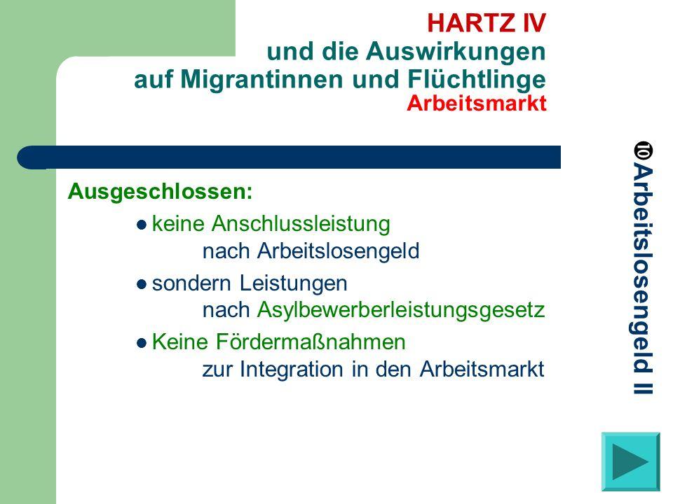 Ausgeschlossen: keine Anschlussleistung nach Arbeitslosengeld sondern Leistungen nach Asylbewerberleistungsgesetz Keine Fördermaßnahmen zur Integratio