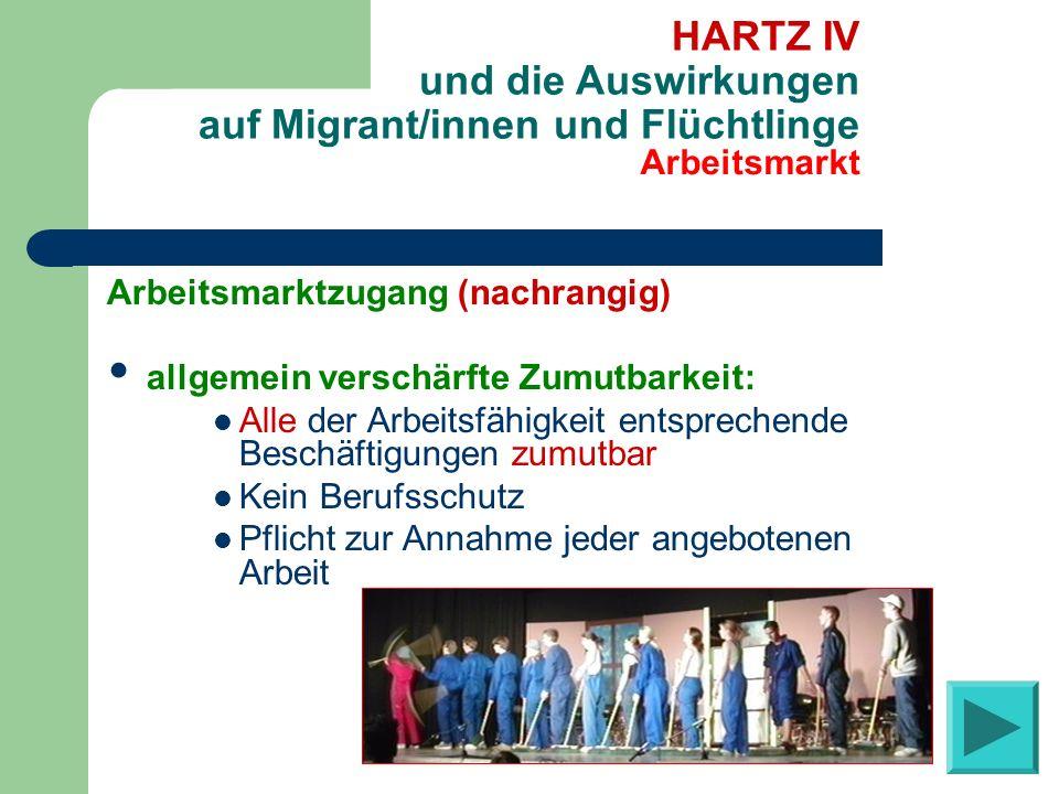Arbeitsmarkt HARTZ IV und die Auswirkungen auf Migrant/innen und Flüchtlinge Arbeitsmarktzugang (nachrangig) allgemein verschärfte Zumutbarkeit: Alle
