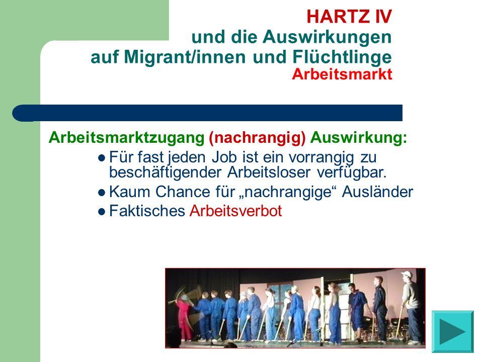 Arbeitsmarkt HARTZ IV und die Auswirkungen auf Migrant/innen und Flüchtlinge Arbeitsmarktzugang (nachrangig) Auswirkung: Für fast jeden Job ist ein vo