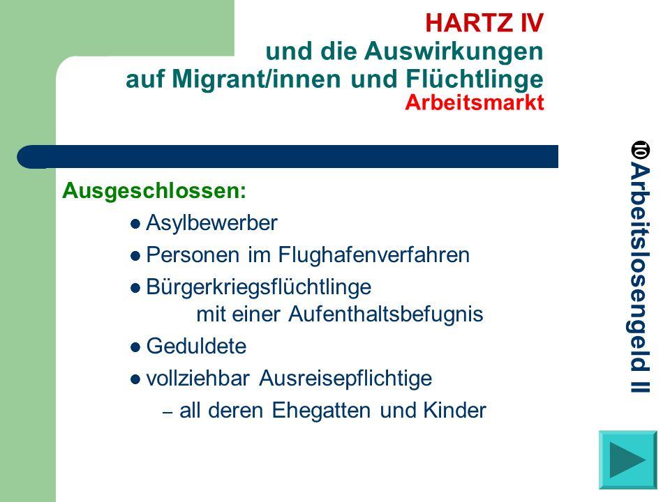Ausgeschlossen: Asylbewerber Personen im Flughafenverfahren Bürgerkriegsflüchtlinge mit einer Aufenthaltsbefugnis Geduldete vollziehbar Ausreisepflich