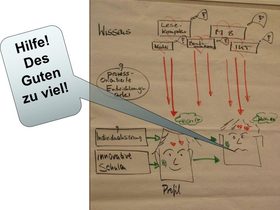 Etappen Schule des Hinschauens –Schule der Individualisierung (Mai 2006)Schule des Hinschauens –Schule der Individualisierung (Mai 2006) Impulsveranstaltung Innovative Schulen im Verbund (Juni 2006)Impulsveranstaltung Innovative Schulen im Verbund (Juni 2006) Startveranstaltung zum ISV (September 2006)Startveranstaltung zum ISV (September 2006) Das Netzwerk wird nicht nur vom ISV genutzt (2008)Das Netzwerk wird nicht nur vom ISV genutzt