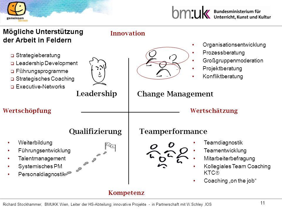 Richard Stockhammer, BMUKK Wien, Leiter der HS-Abteilung; innovative Projekte - in Partnerschaft mit W.Schley,IOS 11 Wertschätzung Innovation Wertschö