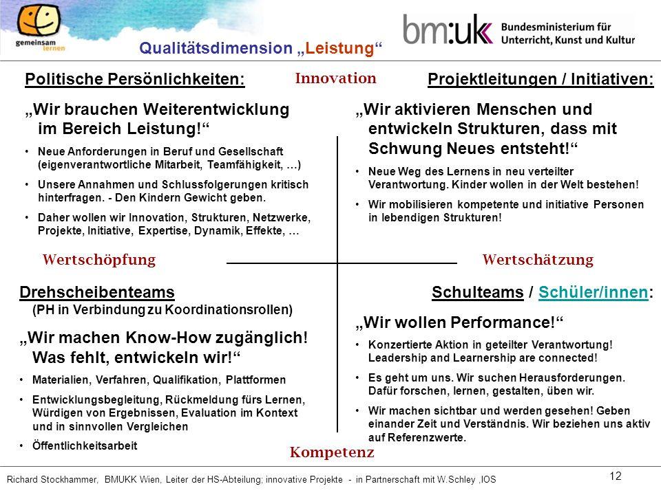 Richard Stockhammer, BMUKK Wien, Leiter der HS-Abteilung; innovative Projekte - in Partnerschaft mit W.Schley,IOS 12 Wertschätzung Innovation Wertschö
