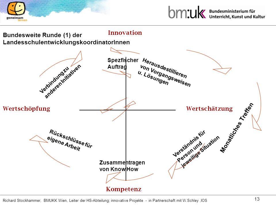 Richard Stockhammer, BMUKK Wien, Leiter der HS-Abteilung; innovative Projekte - in Partnerschaft mit W.Schley,IOS 13 Bundesweite Runde (1) der Landess