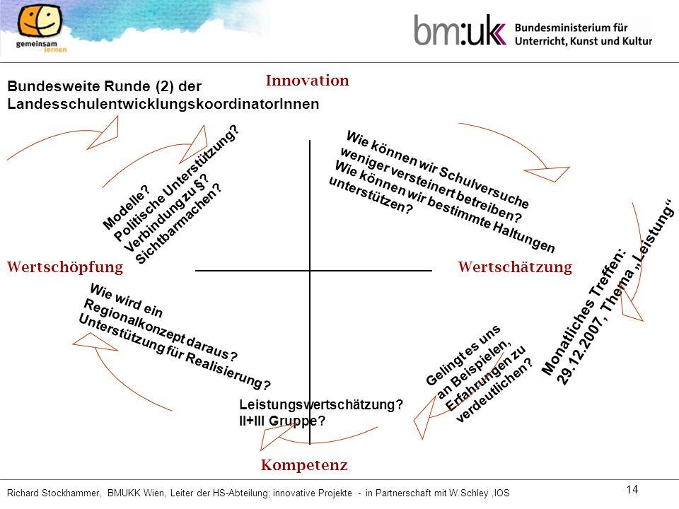 Richard Stockhammer, BMUKK Wien, Leiter der HS-Abteilung; innovative Projekte - in Partnerschaft mit W.Schley,IOS 14 Bundesweite Runde (2) der Landess