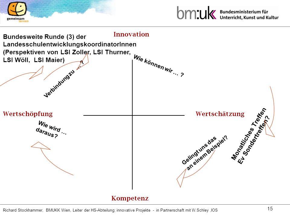Richard Stockhammer, BMUKK Wien, Leiter der HS-Abteilung; innovative Projekte - in Partnerschaft mit W.Schley,IOS 15 Bundesweite Runde (3) der Landess