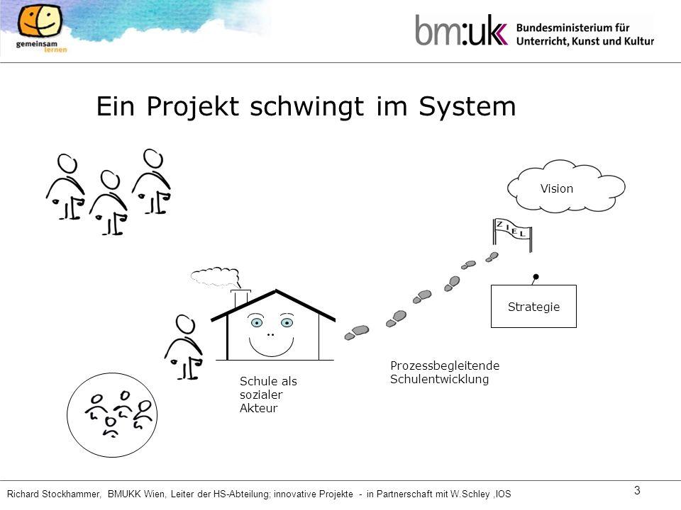 Richard Stockhammer, BMUKK Wien, Leiter der HS-Abteilung; innovative Projekte - in Partnerschaft mit W.Schley,IOS 3 Ein Projekt schwingt im System Sch