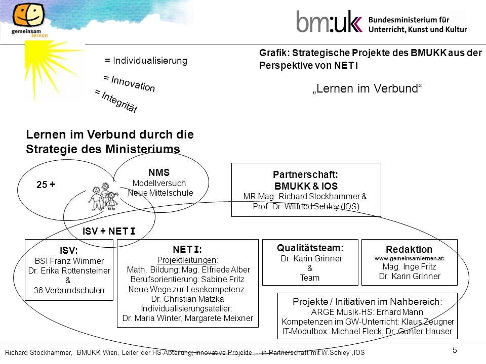 Richard Stockhammer, BMUKK Wien, Leiter der HS-Abteilung; innovative Projekte - in Partnerschaft mit W.Schley,IOS 5 = Individualisierung = Innovation