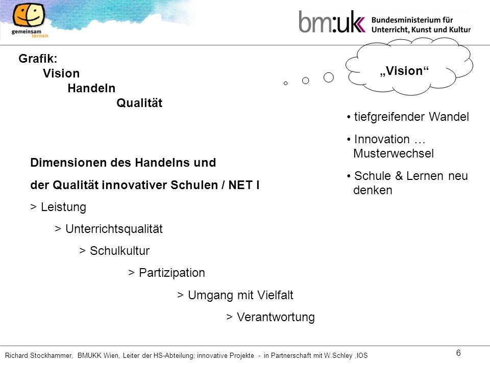 Richard Stockhammer, BMUKK Wien, Leiter der HS-Abteilung; innovative Projekte - in Partnerschaft mit W.Schley,IOS 6 Vision Dimensionen des Handelns un