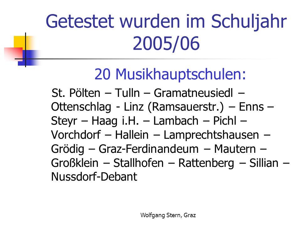 Wolfgang Stern, Graz Getestet wurden im Schuljahr 2005/06 20 Musikhauptschulen: St. Pölten – Tulln – Gramatneusiedl – Ottenschlag - Linz (Ramsauerstr.