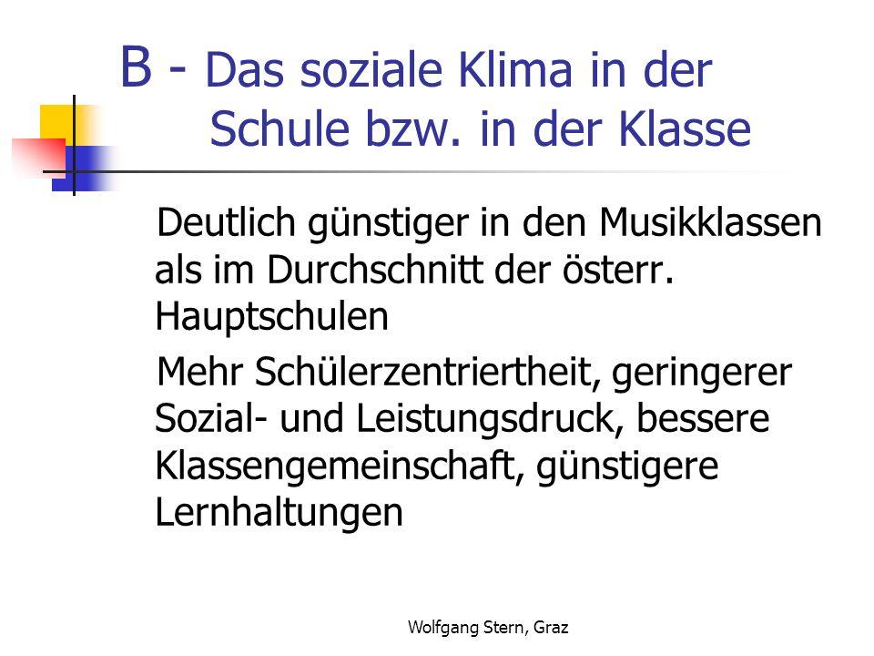 Wolfgang Stern, Graz B - Das soziale Klima in der Schule bzw. in der Klasse Deutlich günstiger in den Musikklassen als im Durchschnitt der österr. Hau