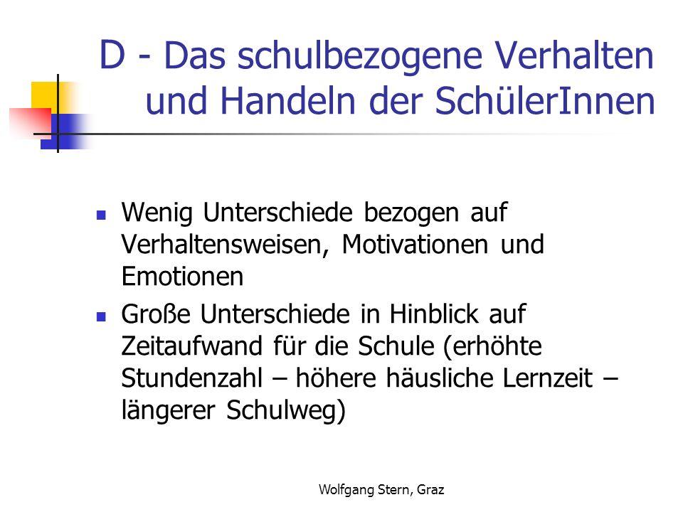 Wolfgang Stern, Graz D - Das schulbezogene Verhalten und Handeln der SchülerInnen Wenig Unterschiede bezogen auf Verhaltensweisen, Motivationen und Em
