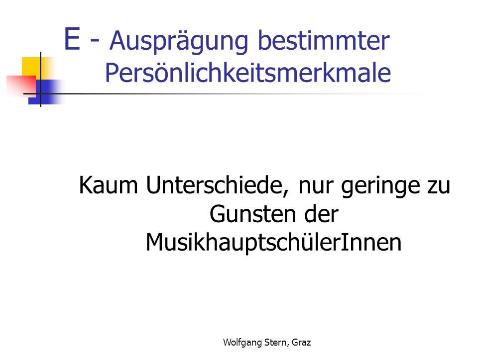 Wolfgang Stern, Graz E - Ausprägung bestimmter Persönlichkeitsmerkmale Kaum Unterschiede, nur geringe zu Gunsten der MusikhauptschülerInnen
