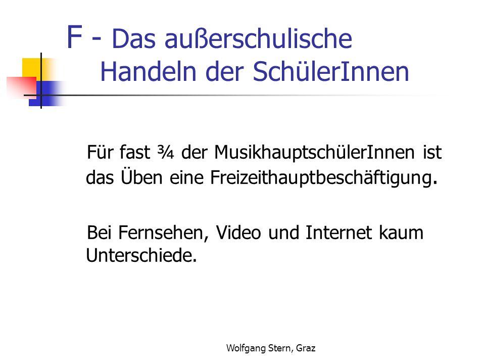 Wolfgang Stern, Graz F - Das außerschulische Handeln der SchülerInnen Für fast ¾ der MusikhauptschülerInnen ist das Üben eine Freizeithauptbeschäftigung.
