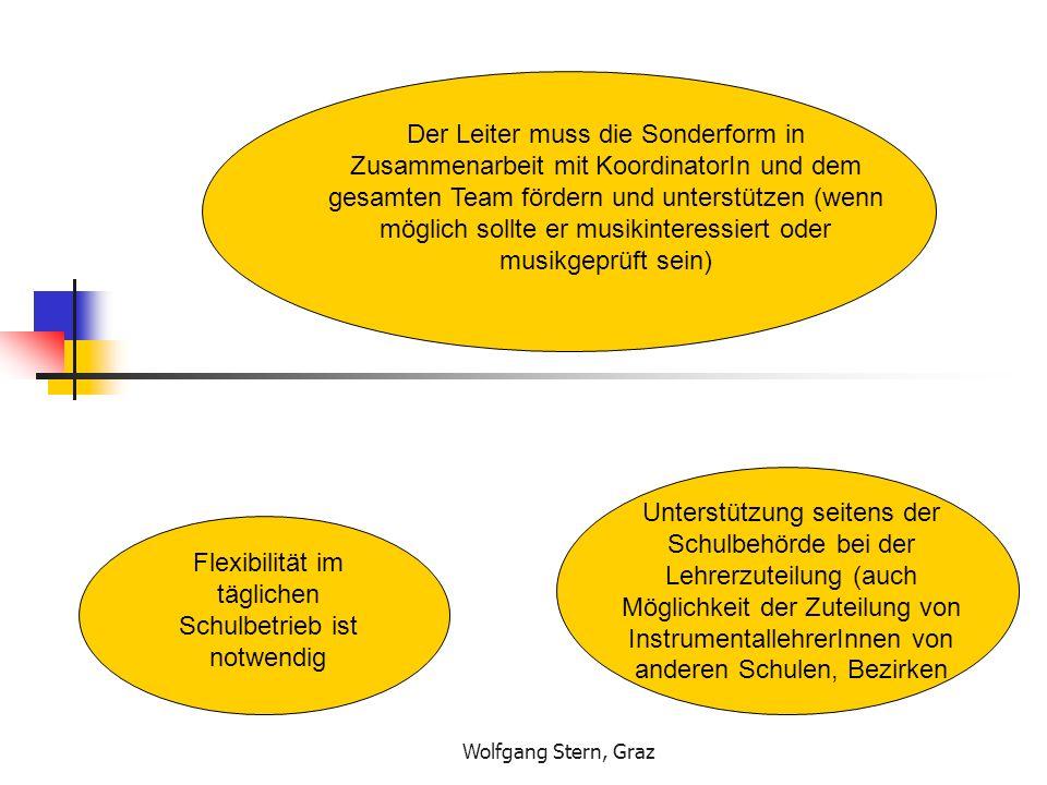 Wolfgang Stern, Graz Der Leiter muss die Sonderform in Zusammenarbeit mit KoordinatorIn und dem gesamten Team fördern und unterstützen (wenn möglich sollte er musikinteressiert oder musikgeprüft sein) Unterstützung seitens der Schulbehörde bei der Lehrerzuteilung (auch Möglichkeit der Zuteilung von InstrumentallehrerInnen von anderen Schulen, Bezirken Flexibilität im täglichen Schulbetrieb ist notwendig