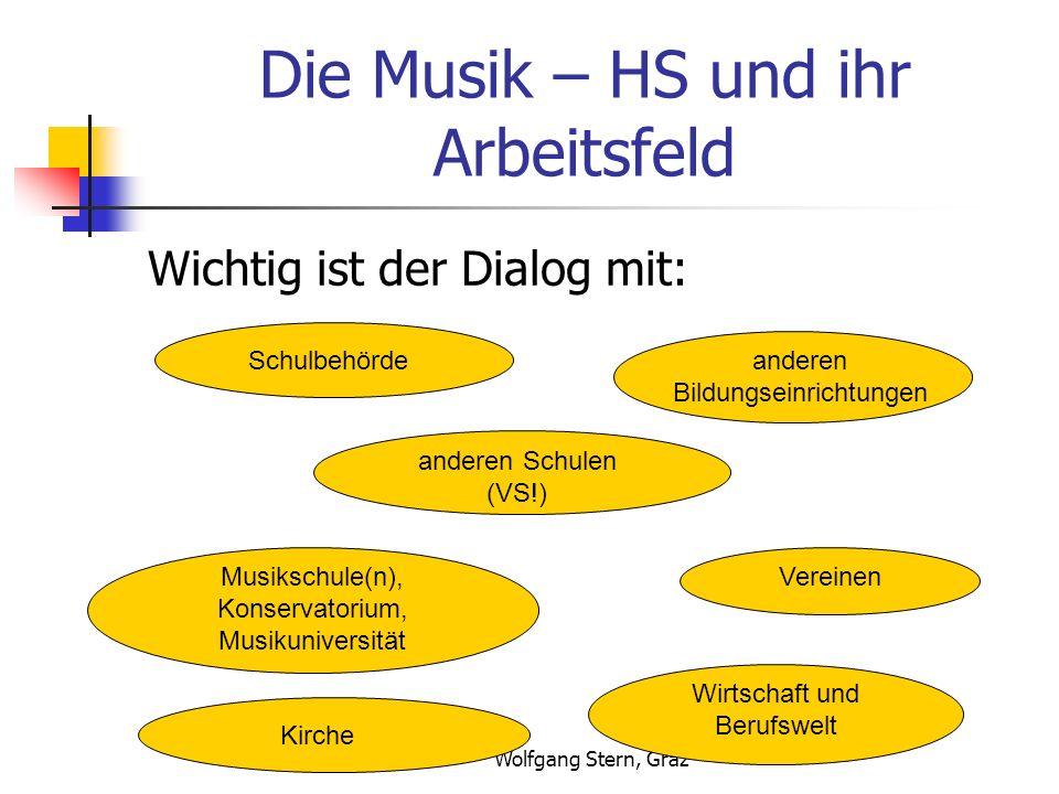 Wolfgang Stern, Graz Die Musik – HS und ihr Arbeitsfeld Wichtig ist der Dialog mit: Schulbehörde anderen Schulen (VS!) anderen Bildungseinrichtungen Musikschule(n), Konservatorium, Musikuniversität Vereinen Wirtschaft und Berufswelt Kirche